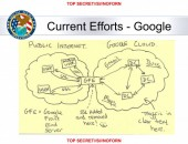 NSA has access to all of Google and Yahoo data (including all of yours)
